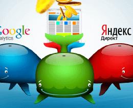 Основные виды контекстной рекламы в интернете
