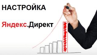 Как проходит настройка Яндекс Директ