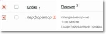 Как делается оценка бюджета Яндекс Директ