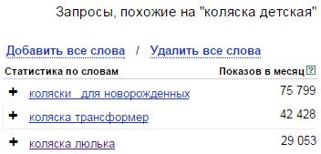 Похожие ключевые слова в Яндекс Вордстате