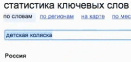Статистика ключевых слов от Яндекс Вордстат