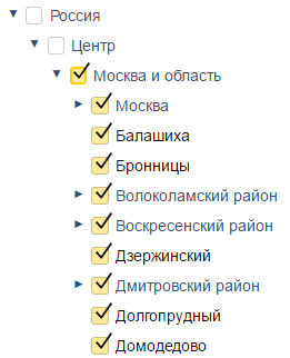 Rfr ghfdbkmyj pflfnm Географический таргетинг в Yandex Direct