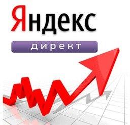 Создание кампании Яндекс Директ