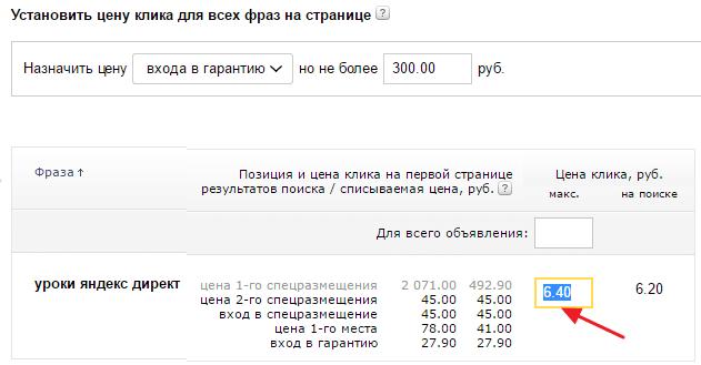 Как правильно прописывается цена за клик Яндекс Директ