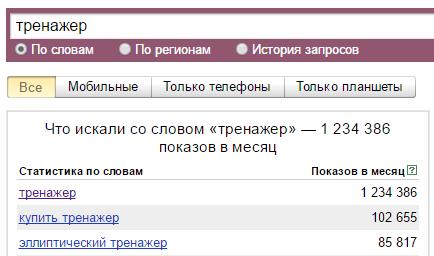 Выборка ключевых слов для РСЯ Яндекс Директ