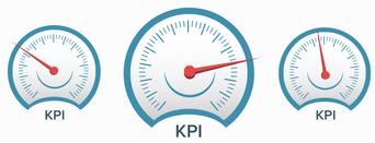 Как рассчитать KPI бизнес процессов