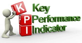 KPI ключевые показатели эффективности что это такое и как рассчитать