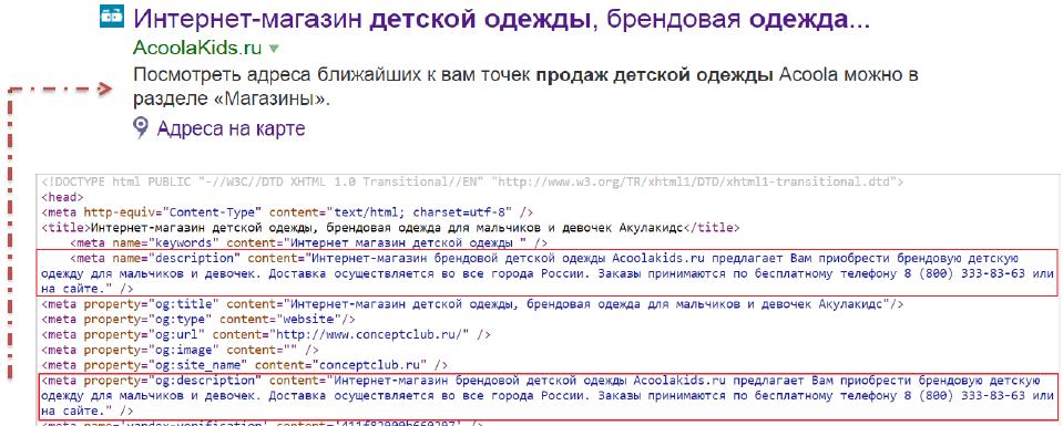 Как формируется описание сниппета для сайта в Яндексе