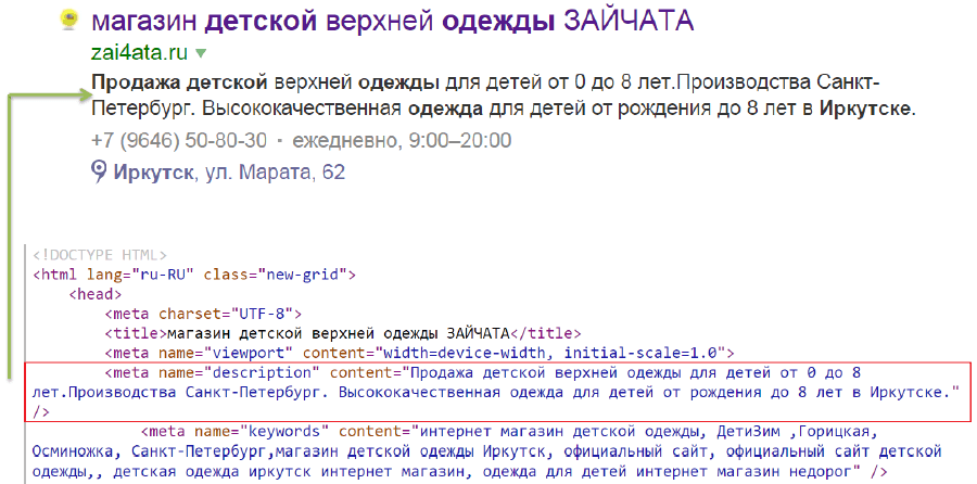 Правильное сформированное описание сниппета для сайта