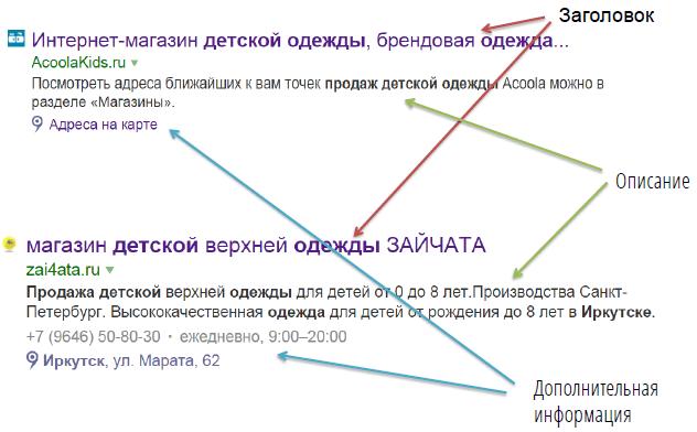 Разбираем примеры сниппетов Яндекса