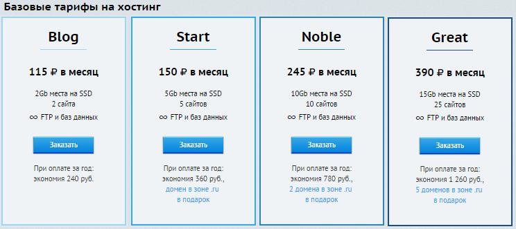 Тарифы и цены хостинг-провайдера Boget com