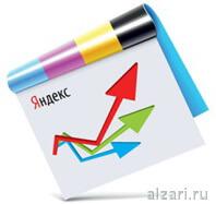 Какой должна быть Оптимизация сайта под Яндекс