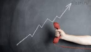 Отслеживание звонков с сайта и с разных источников рекламы
