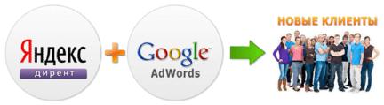Что лучше использовать для рекламы в интернете Гугл Адвордс или Яндекс Директ