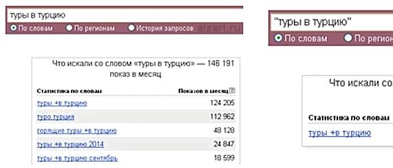 Оператор Яндекс Вордстат для сбора ключевых слов без широкого соответствия