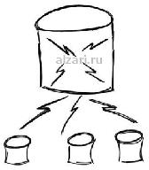 Логическая группировка запросов в семантическом ядре сайта