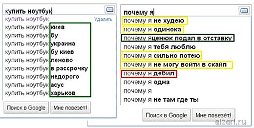Поисковые подсказки для сбора ключевых слов и тем для новых статей