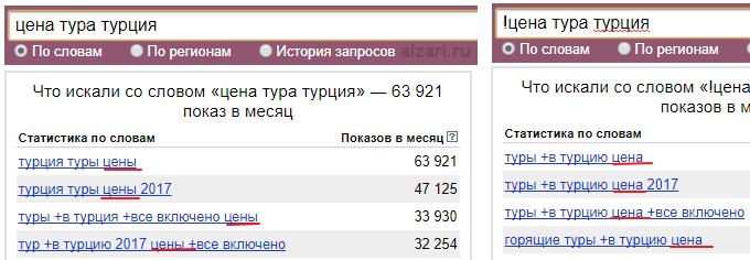 Оператор точного вхождения ключевых слов в Яндекс Вордстате