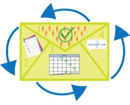 Разработка стратегии email-маркетинга