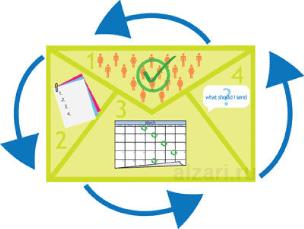 Стратегия email-маркетинга с примерами и пошаговой инструкцией