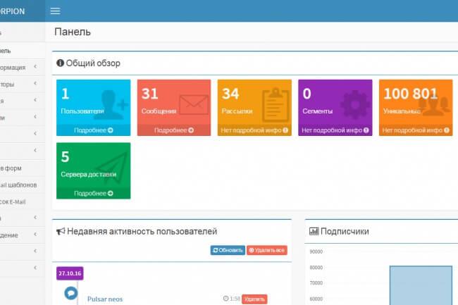 Интерфейс своего сервиса email рассылки в интернете