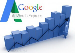 Что такое Google Adwords Express и для каких целей его использовать