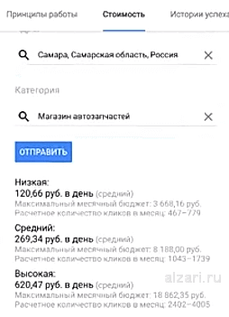 Месячный бюджет в рекламе Google Adwords Express