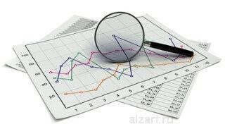 Как должен проходить анализ юзабилити сайта в интернете