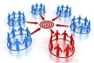 Как выбрать приоритетный сегмент целевой аудитории