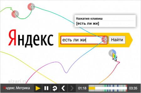 Инструмент вебвизор в Яндекс Метрике