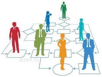 Необходимые действия по работе с возражениями клиента