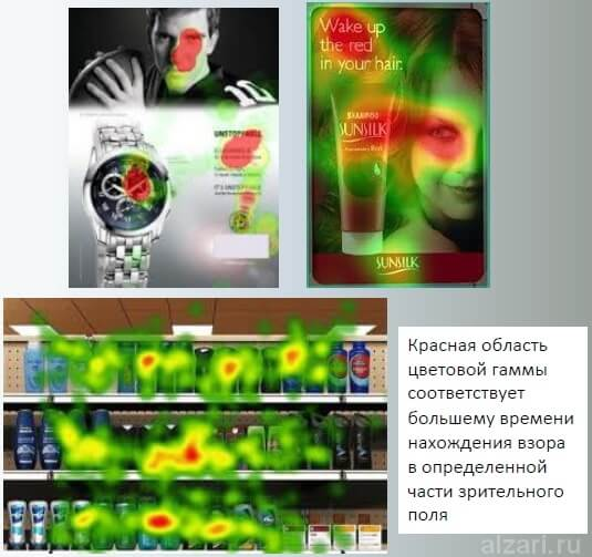 Пример тепловой карты офлайн в самих магазинах