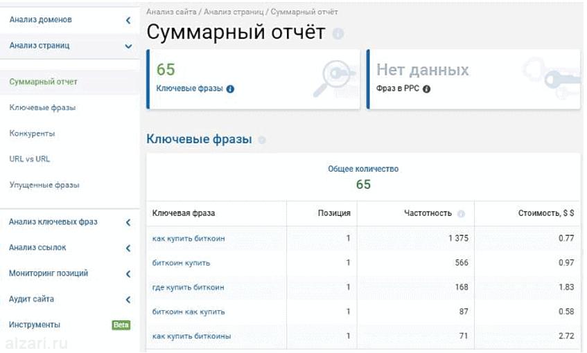 Пример анализа текста сайта конкурента через сервис Serpstat