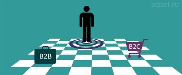 Источники клиентов и роль продавцов в B2B и B2C продажах