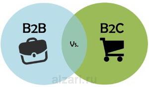 Главные особенности B2B и B2C продаж