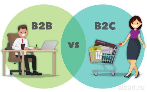 Что такое B2B и B2C продажи и каковы их особенности