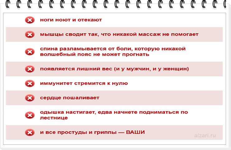 Плохой пример маркированного списка с иконками и жирной заливкой текста