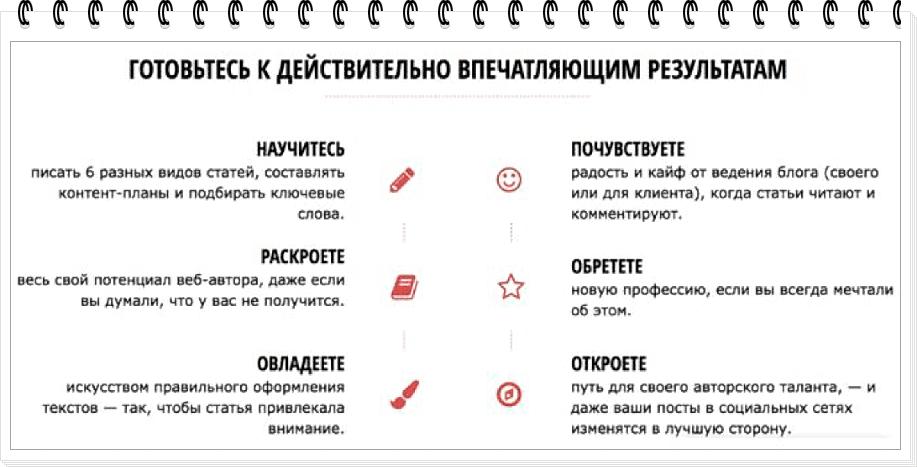 Оформление маркированного списка текста в виде иконок