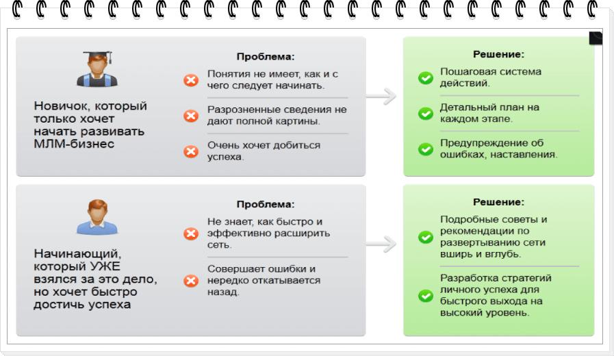 Оформление таблицы с иконками и цветным выделением блоками