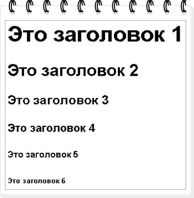 Уровни заголовков в тексте на сайте